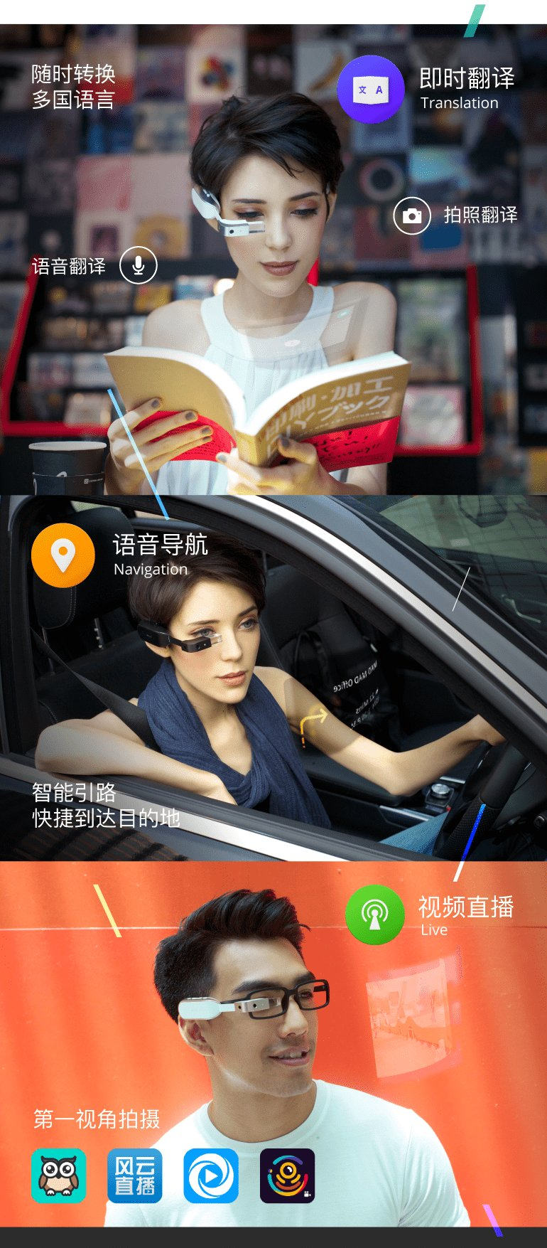 MADGazeAR智能眼镜:MADGaze AR眼镜怎么样?MADGazeAR智能眼镜迎接AR大势!