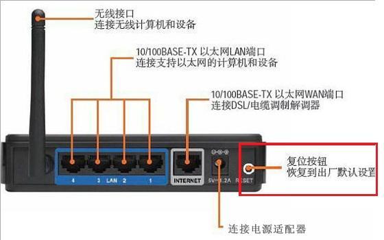 无线路由器指示灯说明图解