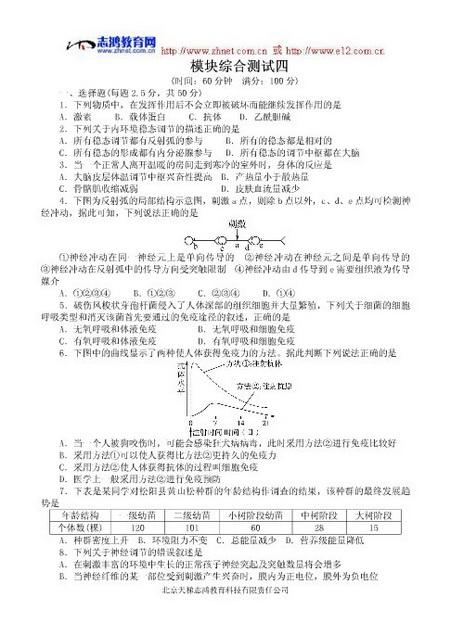 高中生物新课标苏教版必修III