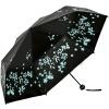 Jingdong [супермаркет] рай зонтик (UPF50 +) весь оттенок черного шелка ярко-вишневого резинка сложенный зонтик синего зонтик 31824E upf50 rashguard bodyboard al004