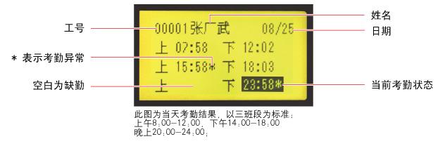 comet 科密 i3 指纹卡钟 指纹考勤机