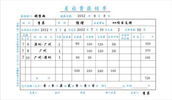 金蝶(kingdee) 差旅费用报销单SX103-B 10本\/