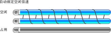 TP-LINK TL-WR740N 150M无线路由器