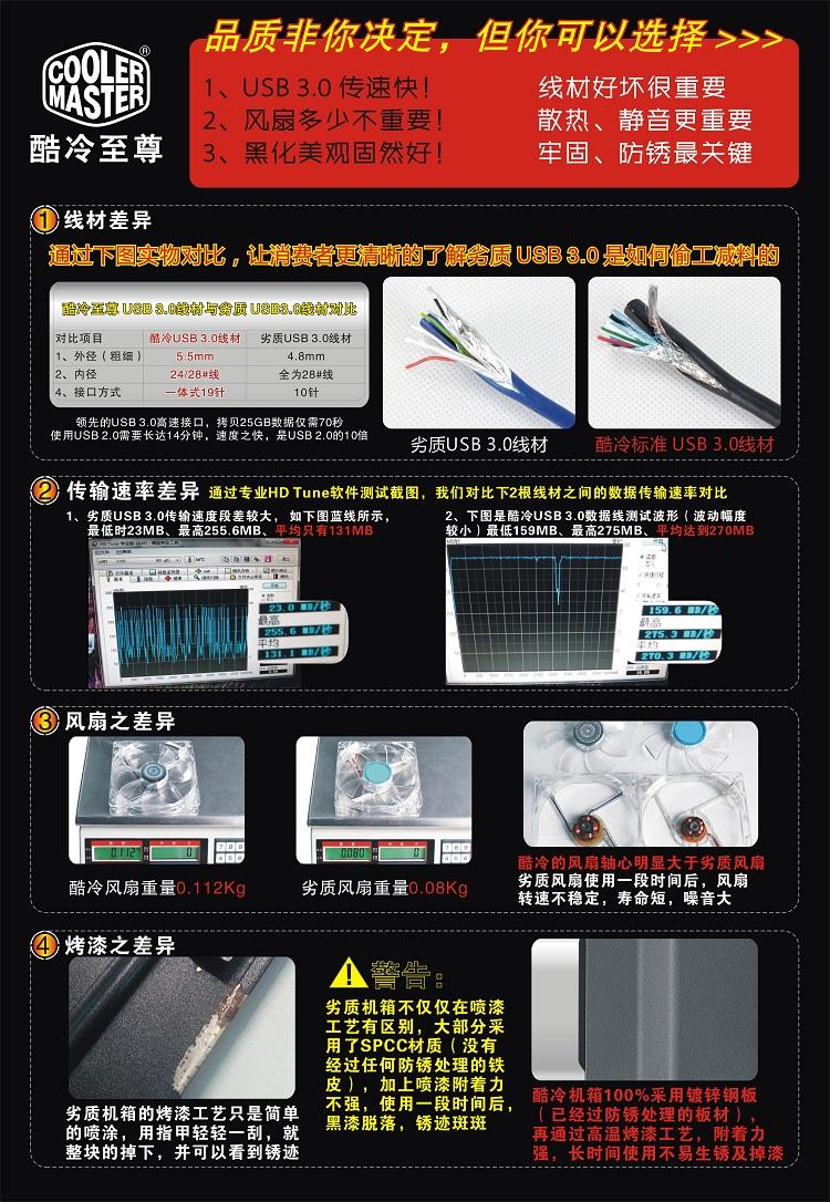 酷冷至尊(CoolerMaster)毁灭者经典U3升级版 中塔式电脑机箱(USB3.0/0.7MM板材 /12CM风扇)黑色
