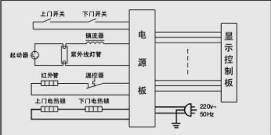 电路 电路图 电子 设计 素材 原理图 550_274图片