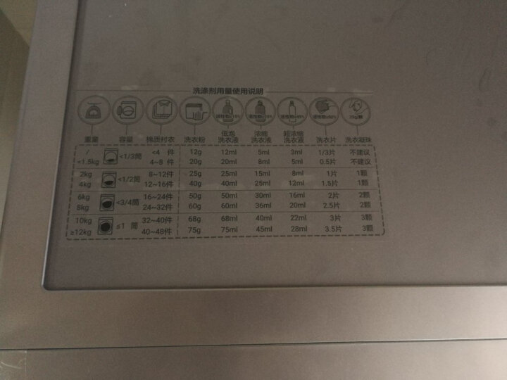 海尔(Haier)滚筒洗衣机全自动XQG100-HBM14876U1怎么样?真的好用吗,值得买吗【用户评价】 艾德评测 第8张