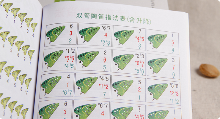 笛谱教程-孔陶笛入门必备教材实用12孔陶笛教材图形曲谱