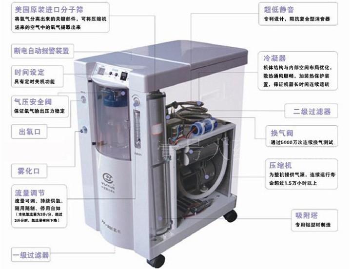 鱼跃雾化器电路图_多用途超声波微型雾化器电路图