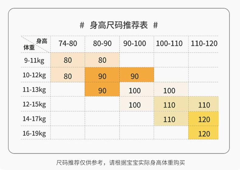 #身高尺码推荐表#体重身高748080-9090-100100-110110-1209-11kg808010-12kg809011-13kg10010012-15kg10011014-17kg11012016-19kg120尺码推荐仅供参考,请根据宝宝实际身高体重购买-推好价 | 品质生活 精选好价