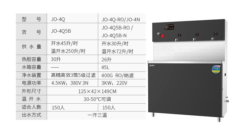 碧丽商用直饮水设备 JO-4Q5B-RO(150人) (图17)