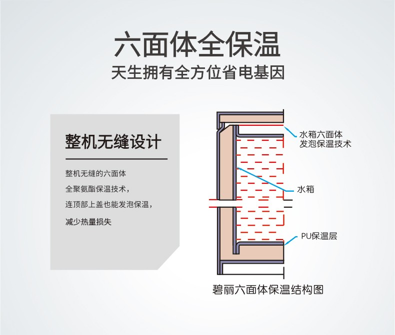 碧丽商用开水器 JO-K120C3(图7)