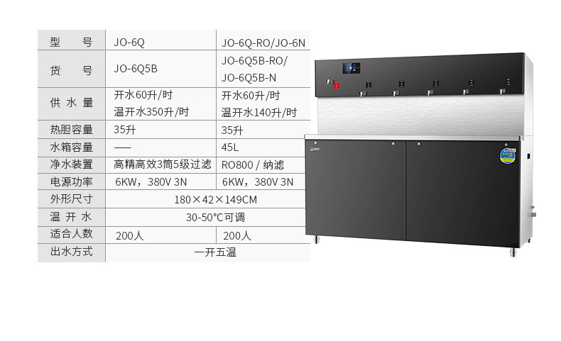 碧丽商用直饮水设备 JO-6Q5B-RO(200人) (图17)