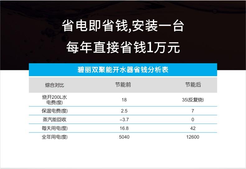 碧丽商用开水器 JO-K120C3(图8)