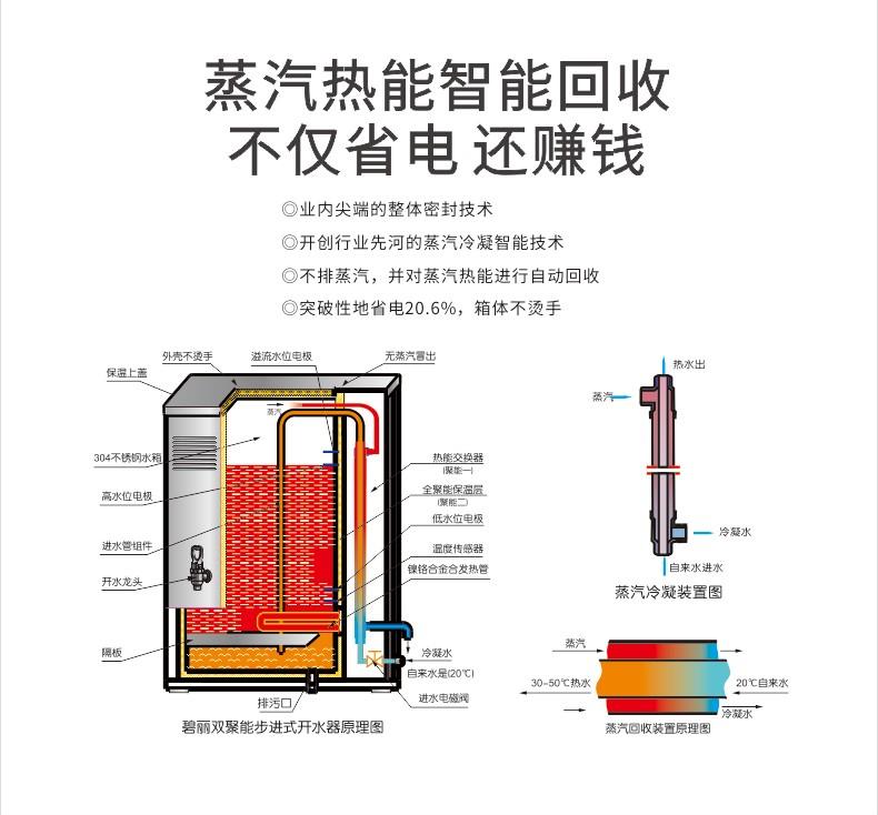 碧丽商用开水器 JO-K120C3(图6)