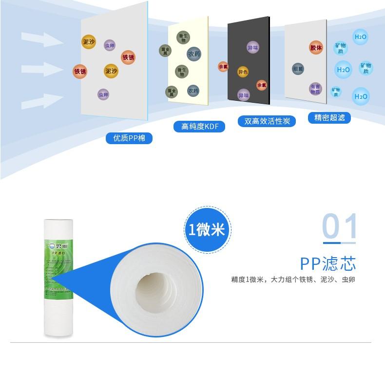 碧丽商用饮水机开水温开水直饮水设备 JO-2Q5B(图7)