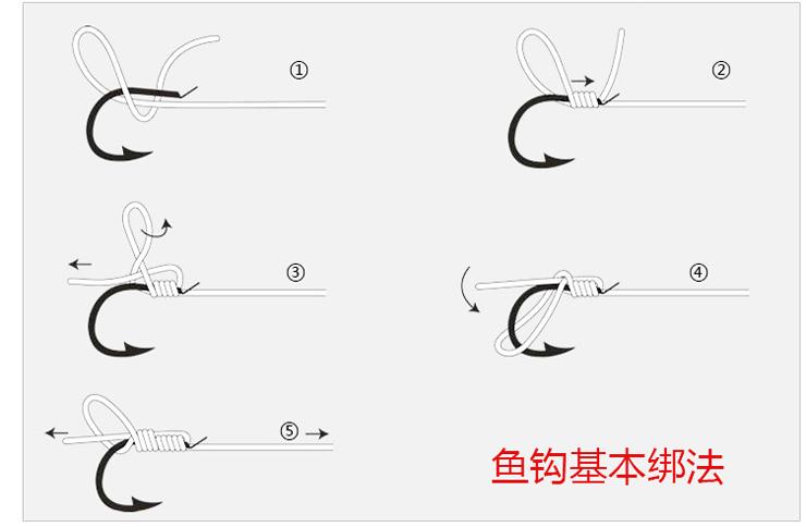 ... 线组免绑鱼线套装 B款0.8线白袖3#无刺怎么样?京东