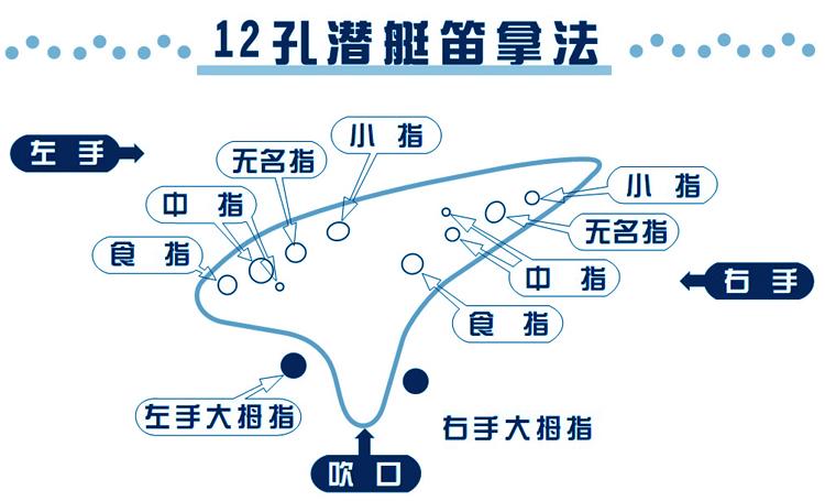 本款陶笛 洪啸12孔潜艇式中音C调青白裂纹 白裂纹