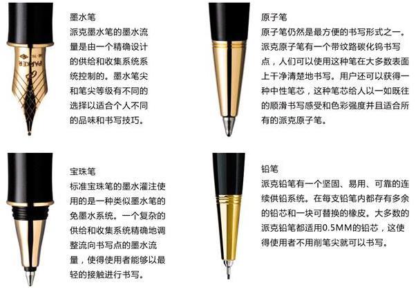 2、如何清洗、保养派克钢笔(墨水笔).