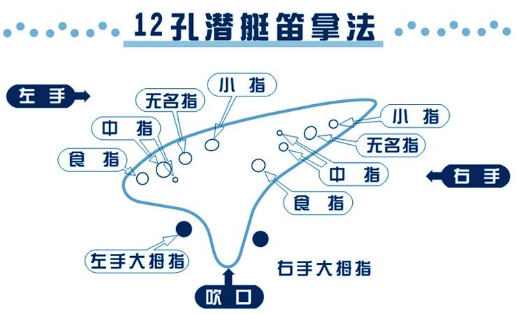 g 12孔高音c调青花瓷陶笛图文描述 其它民族乐器详情介绍 挖东西