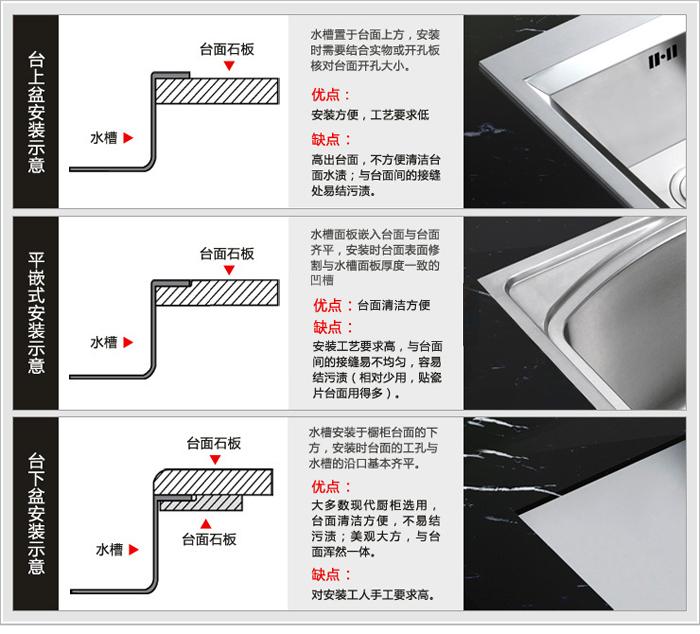 京东店庆月 弗林斯FINS 304不锈钢手工盆水槽双槽拉丝水盆...