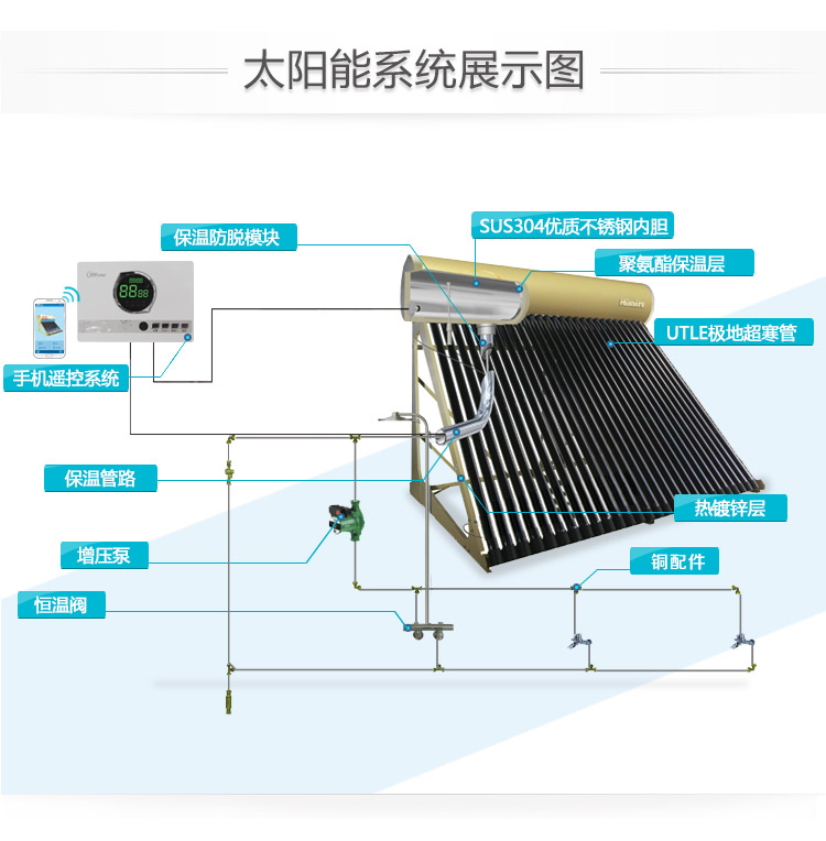 皇明(himin)太阳能热水器金尊210一体机 28支_290l图片