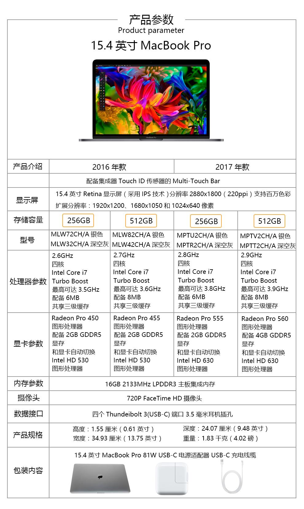 Apple MacBook Pro 笔记本电脑 15.4英寸 2016款 详情页