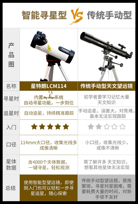 优惠星特朗天文望远镜 LCM114 中文操控 自动寻星插图(11)