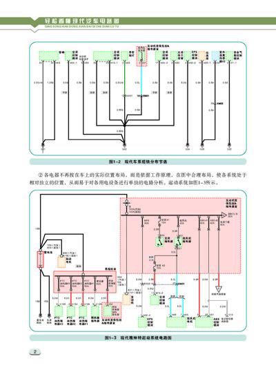 轻松看懂汽车电路图系列--轻松看懂现代汽车电路图