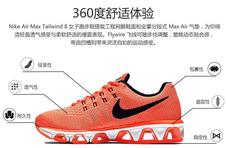 耐克 – Nike.com (中国) 耐克(Nike)中国官网