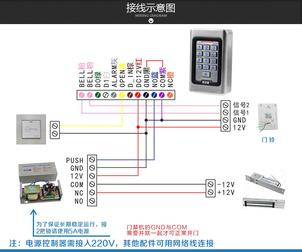 Kob Wiring Diagrams For Kobid3 1337800881 75kg