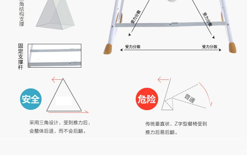 工程图 平面图 设计图 790_498图片