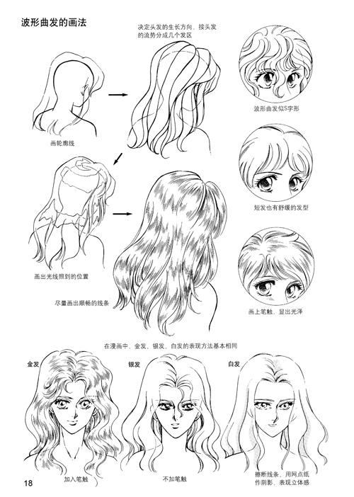 动漫 动漫学堂 日本漫画手绘技法经典教程6:世界美少女的画法 林晃,陈