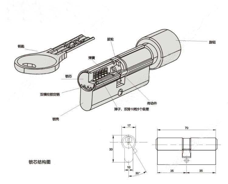 锁芯内部结构安装图