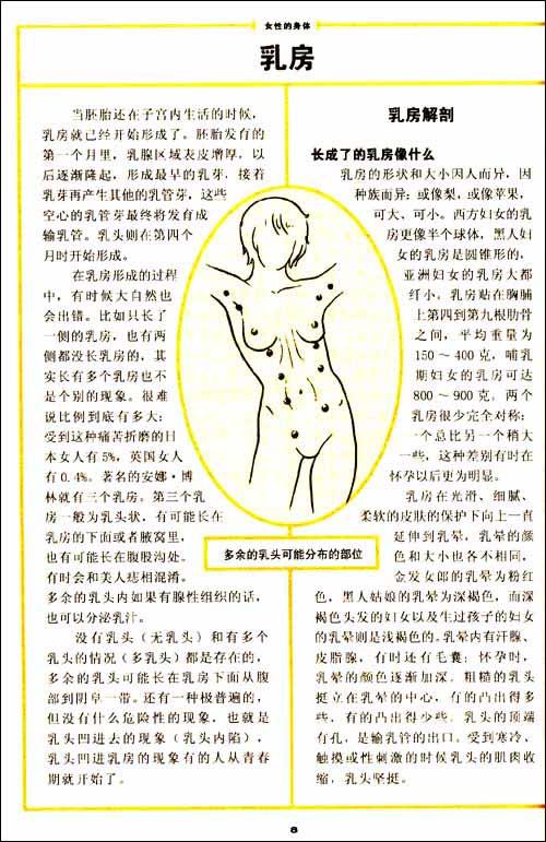 这就是为什么锻炼也不能避免乳房逐渐下垂.
