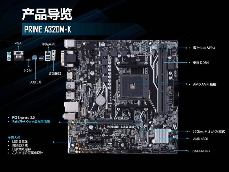 如果您不更改第三代Ryzen,請小心升級BIOS: 在更新BIOS時,舊的AM4插槽主板可能會丟失