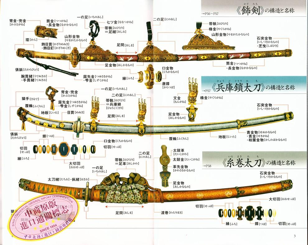 刀 構造 日本