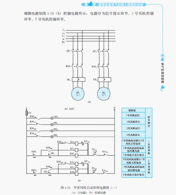 学看电气控制线路图:建筑设备电气控制工程图的识读