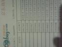宋祖英:梅花引(豪華版CD+DVD9)(24K金碟)(京東專賣) 實拍圖