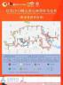 全馬/迷你 2019錫山宛山湖國際馬拉松(宛馬) 組別 全馬 實拍圖