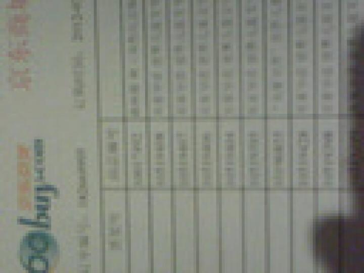 智取威虎山(2VCD) 晒单图