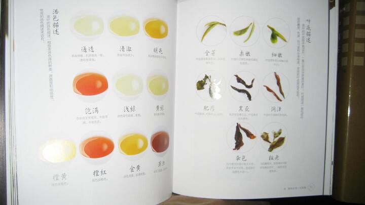 辨饮中国茶(汉竹) 晒单图