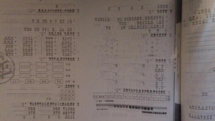 期末冲刺100分完全试卷:语文(1年级下)(人教课标版)(升级版)(2013年春) 晒单图
