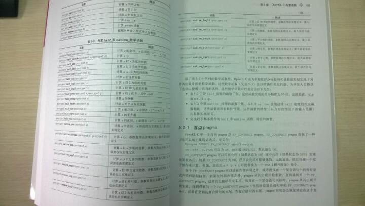 OpenCL编程指南 晒单图