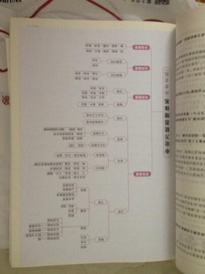 华图·2014公务员录用考试华图名家讲义系列教材:申论万能宝典 晒单图