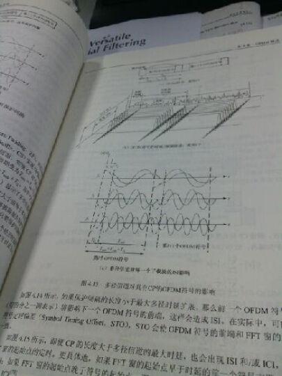 MIMO-OFDM无线通信技术及MATLAB实现 晒单图