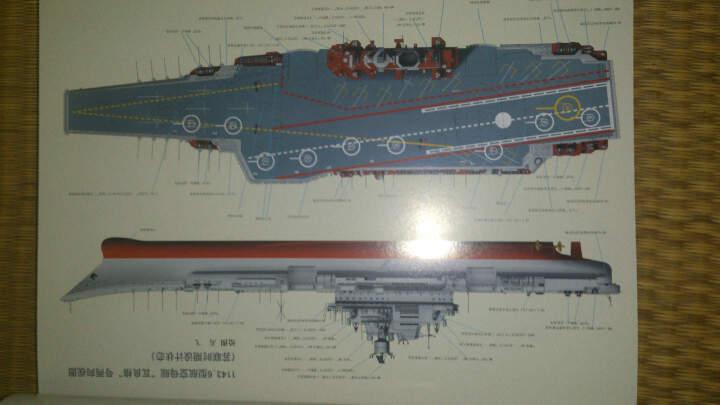 苏/俄航空母舰史(套装上下册) 晒单图