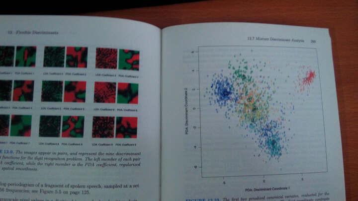 统计学习基础 晒单图