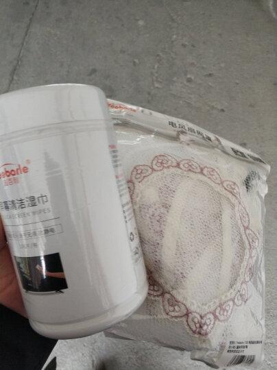 宜百利 电风扇罩 通用电扇安全罩子 台扇落地扇防夹手保护罩 适用16寸电扇防灰套子 随机颜色3102 晒单图