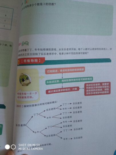数学思维训练汇编——小学奥数四年级 晒单图