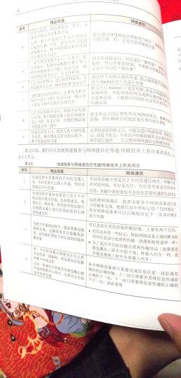 华为ICT认证系列丛书:信息存储与IT管理 晒单图
